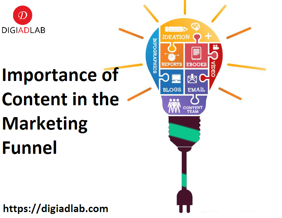 Importance of Content in the Marketing Funnel