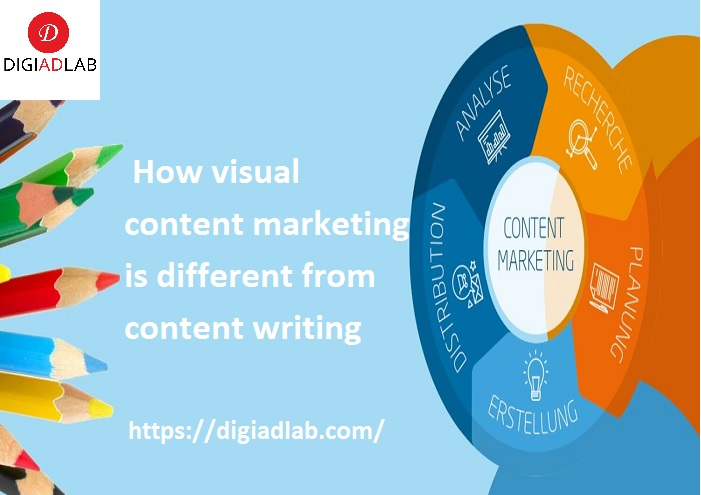 How visual content marketing is different from content writing